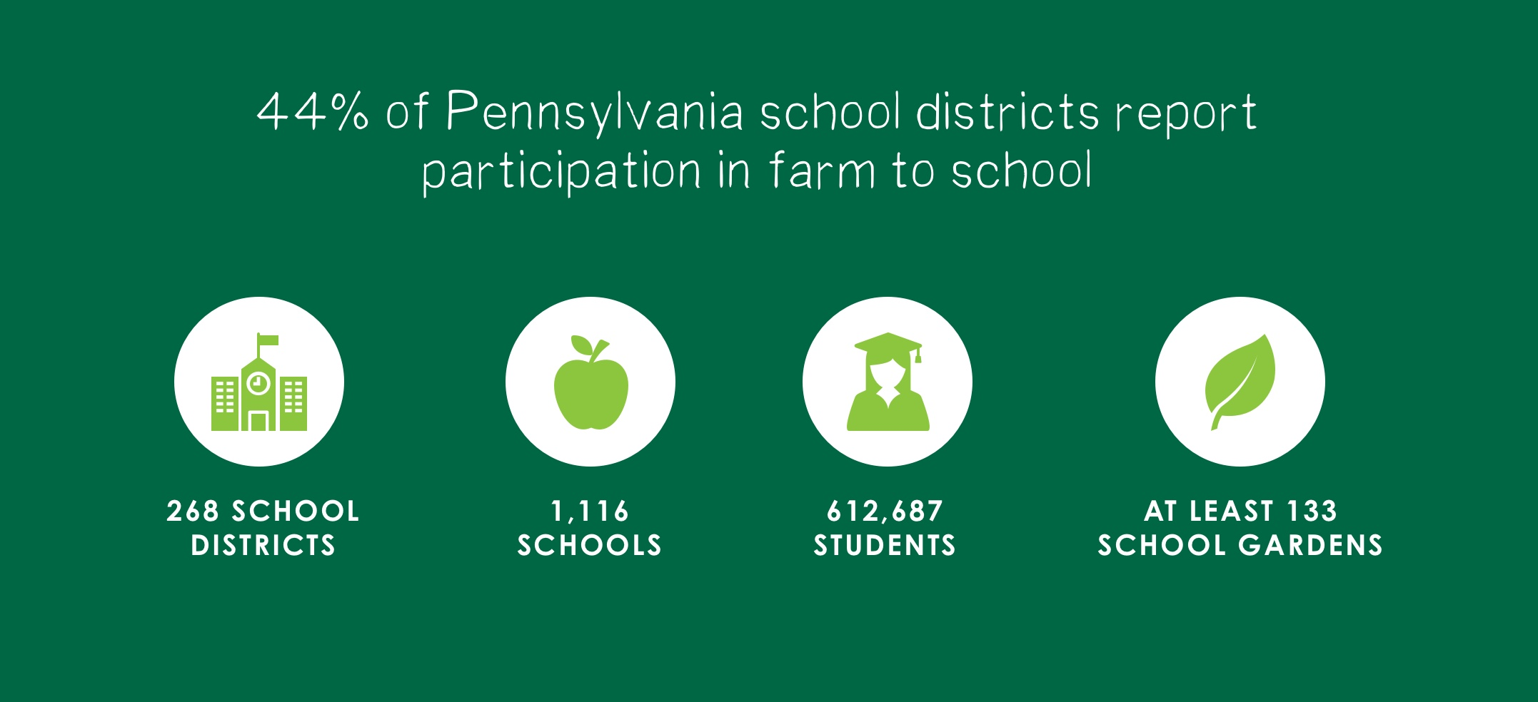 Farm to School footer image.jpg